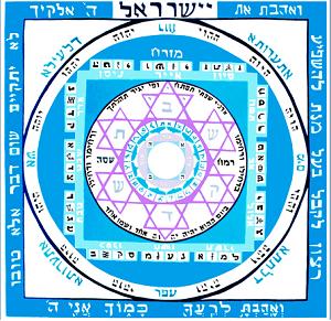 Kabbalah.png